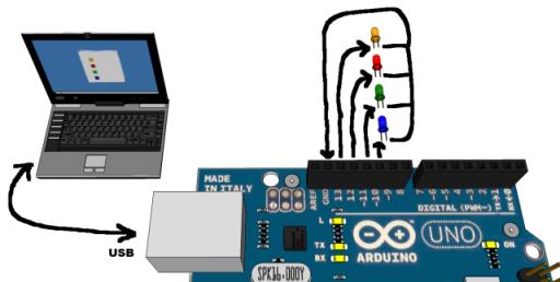 arduino-led-setup